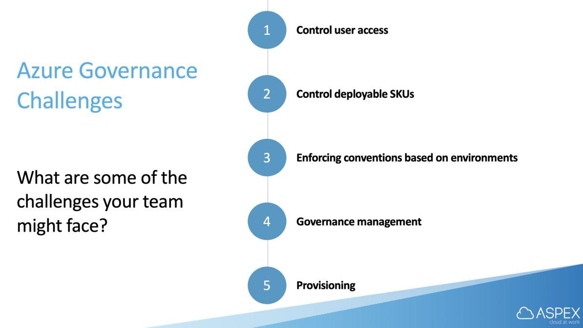 Azure Governance Challenges.